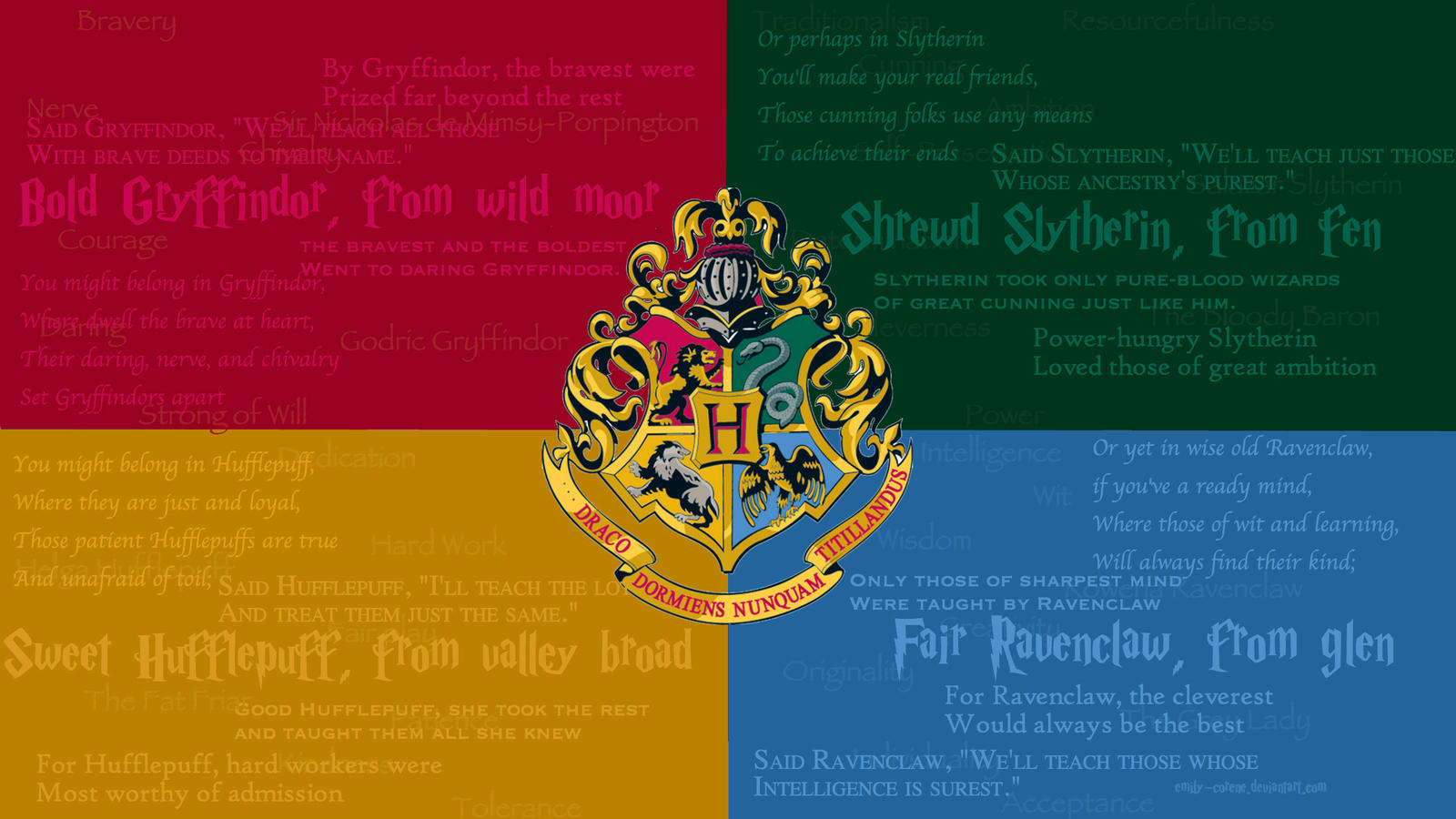 d36ef74dc2 HD Hogwarts Crest and Houses Wallpaper by emily-corene on .