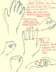 Hand Tutorial by Dontbelievefool