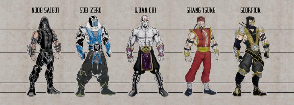 MK - Characters by AnoZero