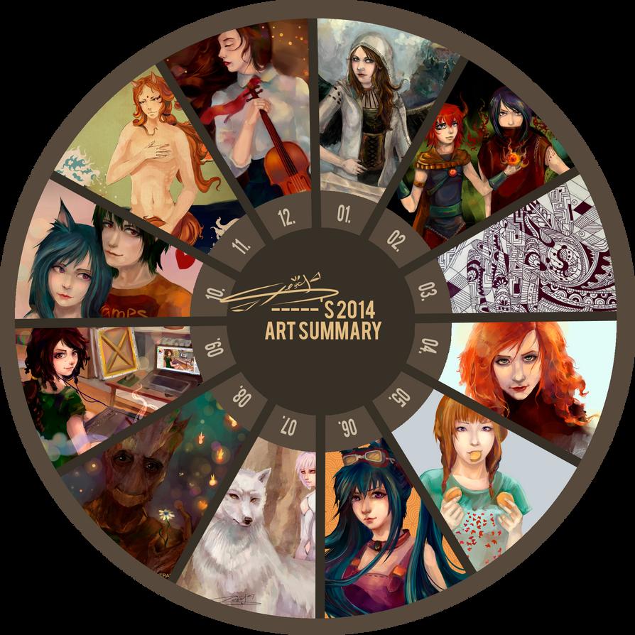 Art summary by Cheza-Kun