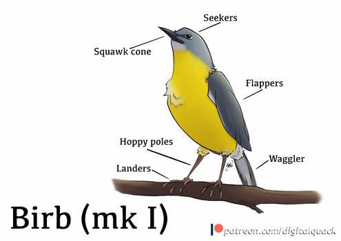 Beasty Bits no. 6 - Birb (mk I)