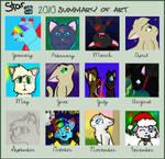 Summary of Art .:2010:. OLD