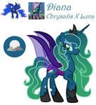 Diana next gen