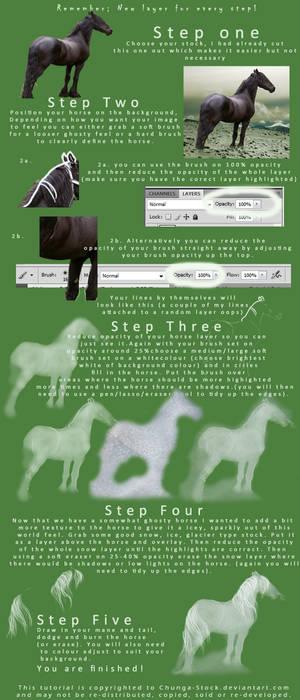 SCS Tutorial - Patronus Horse