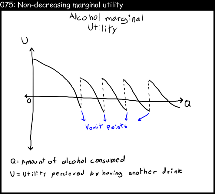non monotonic relationship definition in science