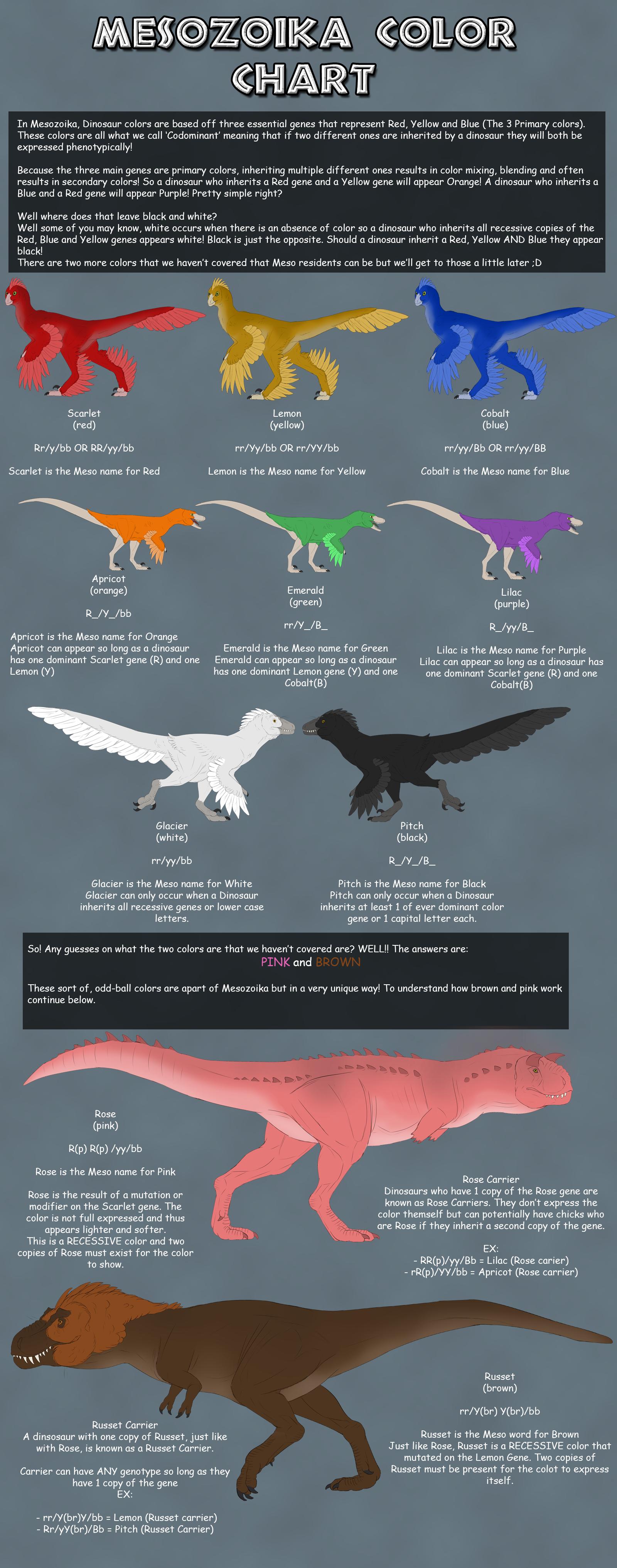 Mesozoika Color Chart