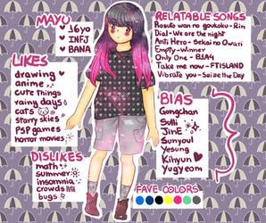 Meet the artist by sweet-mayu