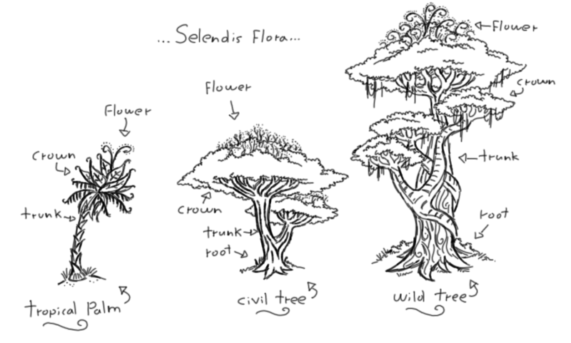 Selendis Flora by Astral-Requin