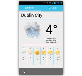 Android Google Weather App - mockup by bluefisch200