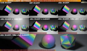 Cinema 4D Basic Light Settings