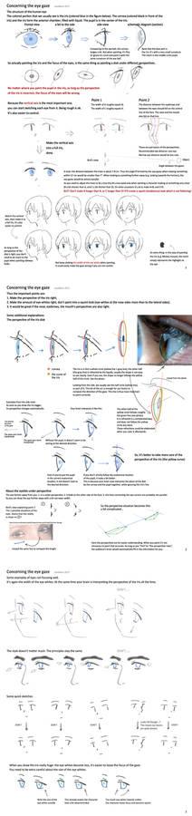 Concerning the eye gaze