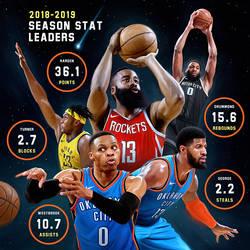 NBA Season Stat Leaders - 2018-2019