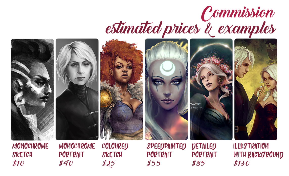 Commissions  - estimated prices and examples by LenamoArt