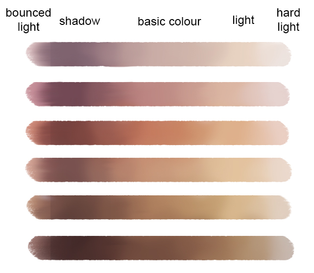 the color complex how skin color Skin tones   another color wheel chart exclusive this easy pink yellow equation is taught to us by mac cosmetics.