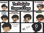 The Stages Of Rage Markimoo by Samillie