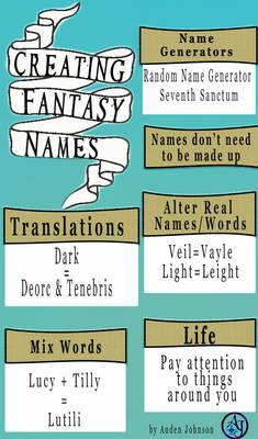 Creating Fantasy Names-Infographic