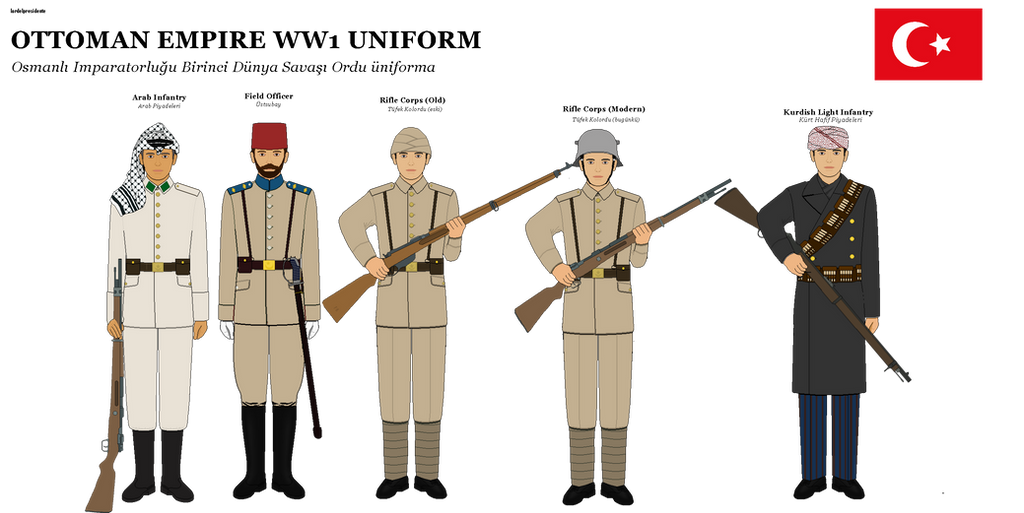 Ottoman Empire WW1 Uniform by lordelpresidente on DeviantArt