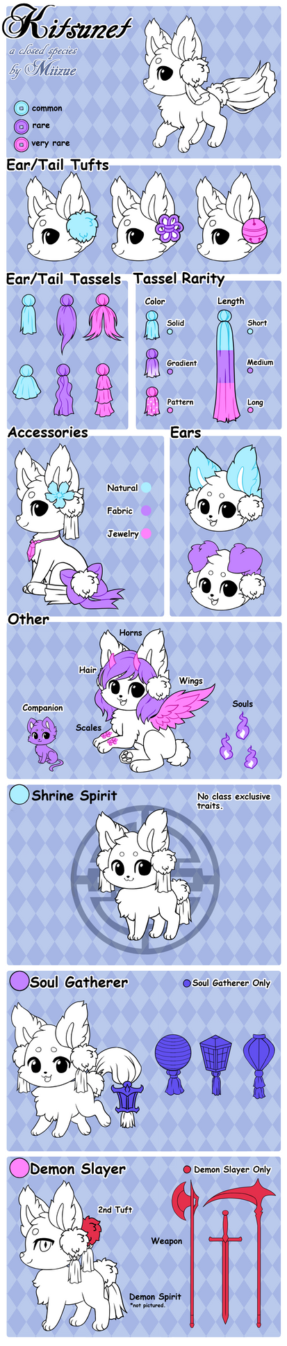 Kitsunet Guide(Closed Species) by Miizue
