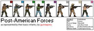 Post-American Forces by Braginski95