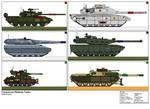 Comparison Between Tanks
