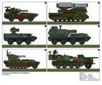 Comparison Between AA Vehicles