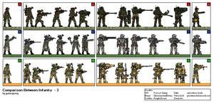 Comparison Between Infantry - 3