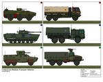 Comparison Between Transport Vehicles