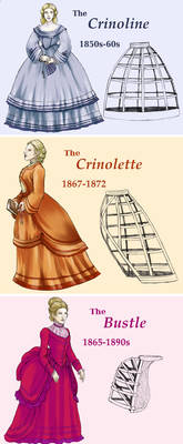 Know your Victorian looks