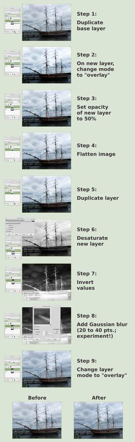 Create faux HDR photos!