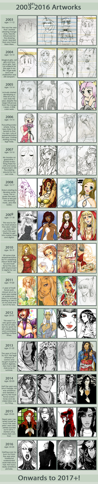 Improvement Meme by April-Lily