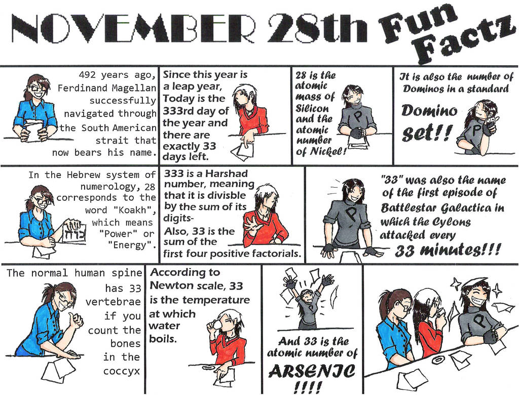 November 28 Fun Facts by Misfit400 on DeviantArt