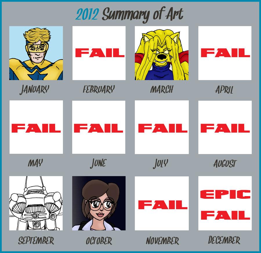 Summary of Art 2012 by CycKath