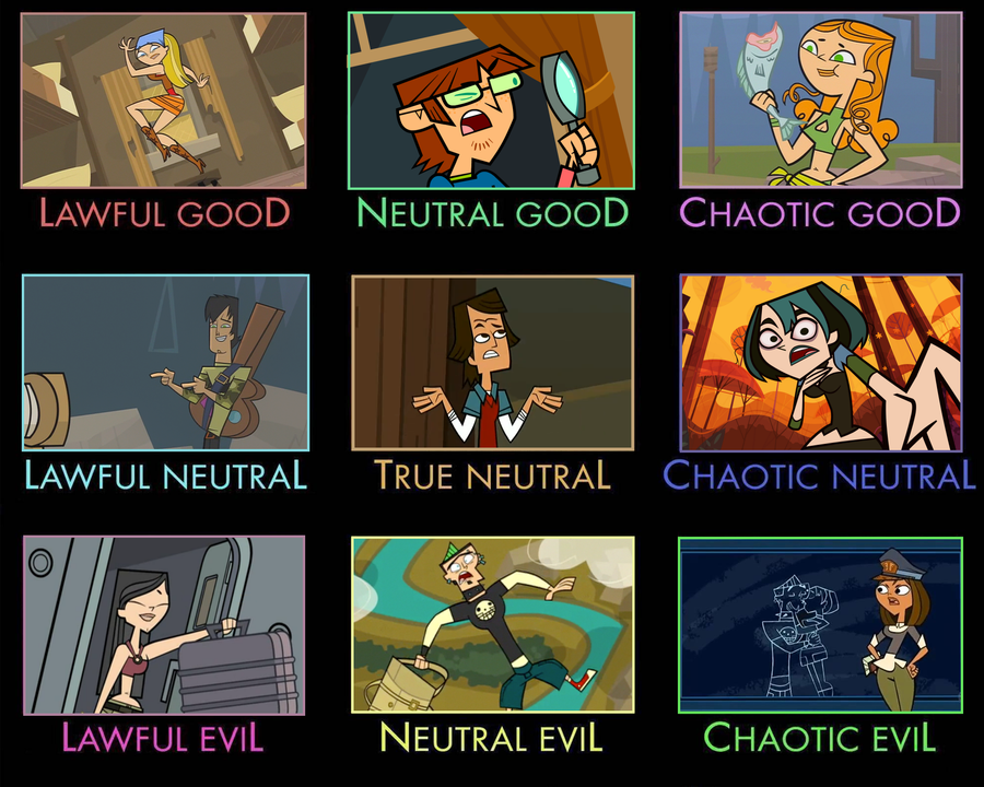 total_drama_good_neutral_evil_meme_by_luck_lupin d4tb6pf total drama good neutral evil meme by luck lupin on deviantart