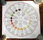 Medieval Urine Chart by paul-rosenkavalier