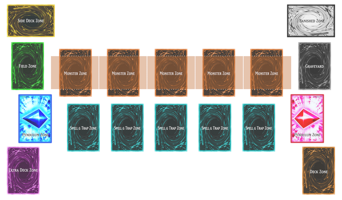 Yu-Gi-Oh! Playmat Template (No Background) by CLANNADAT on DeviantArt