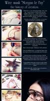 History of creation