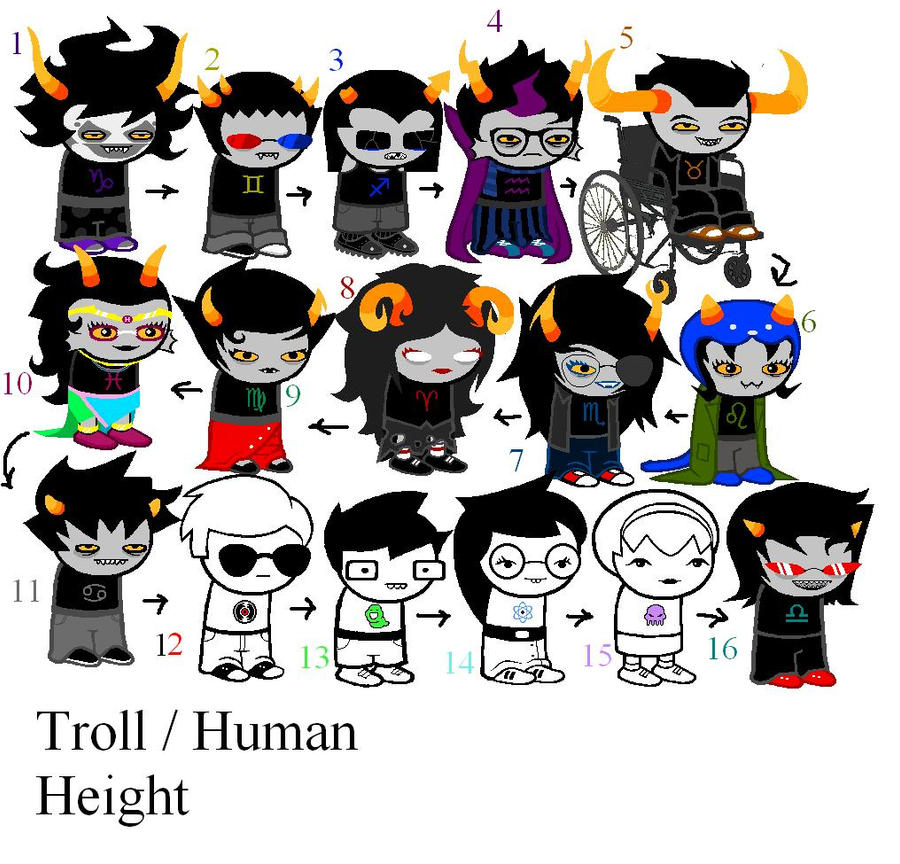 Troll And Human Height Tallest To Shortest By G A L O W S