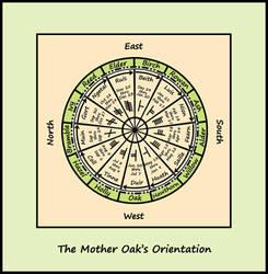 Ogham Calendar dA