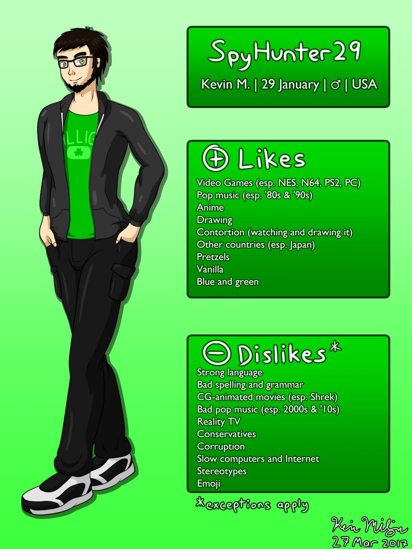 SpyHunter29's Profile Picture