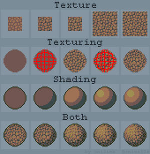 Tutorial: Texture, texturing and shading