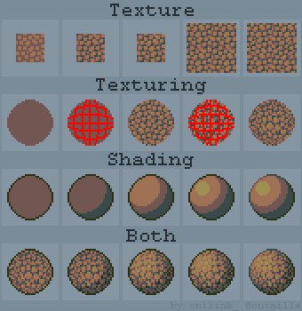 Tutorial: Texture, texturing and shading by oni1ink