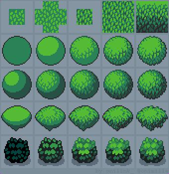 Tutorial: How to draw Foliage