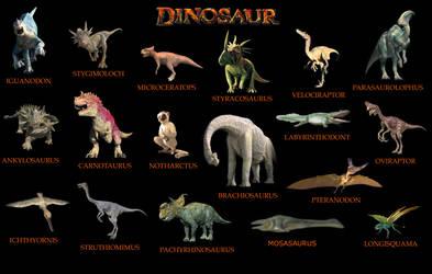 Disney Dinosaur: Species Graph