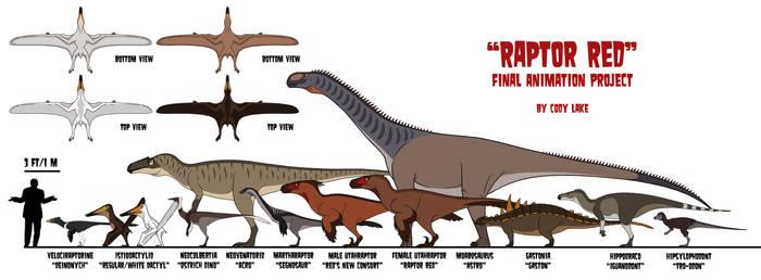 Raptor Red - Established Creature Size Chart 3