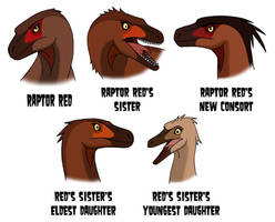 Raptor Red - Main Characters (Head-Shots)