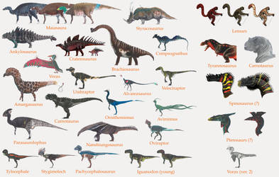 Disney's The Dinosaur Project Species Graph