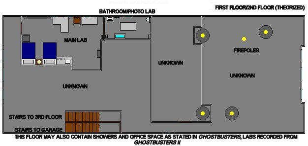 Ghostbusters HQ - 2nd Floor by kingpin1055