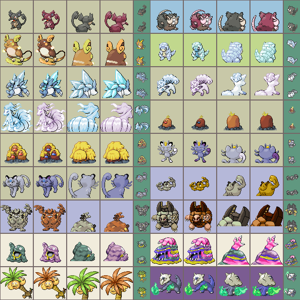 Alola Pokemon Gen 3 Sprites By Kafeiketon On Deviantart