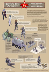 Shock Trooper Infographic by Dreamkeepers