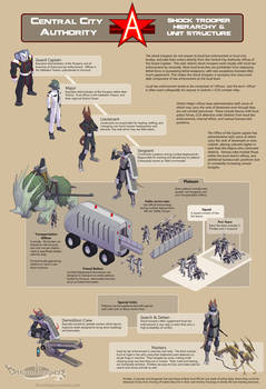 Shock Trooper Infographic